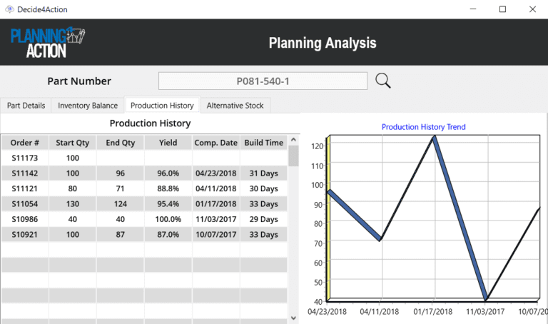 Planning analysis screenshot