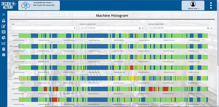 Machine histogram screenshot