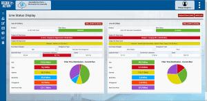 Line status display screenshot