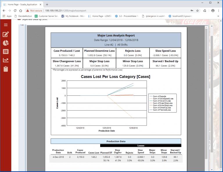 Major loss analysis screenshot