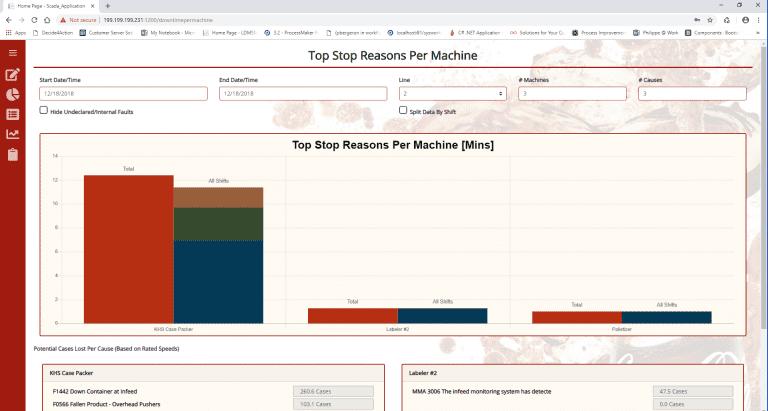 Top stop machine screenshot
