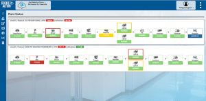 Plant line status screenshot