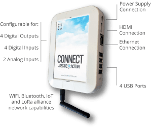 Connect Device